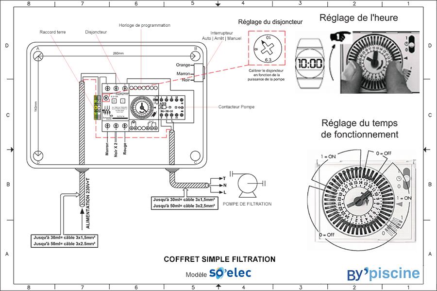 notice de branchement coffret de filtration piscine